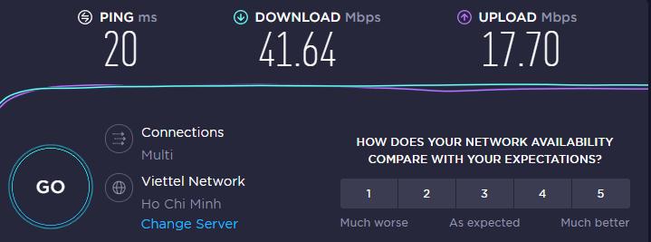 Kết quả kiểm tra tốc độ đường truyền mạng internet VNPT