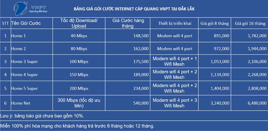 Chương trình khuyến mãi lắp mạng wifi cáp quang VNPT tại Đắk Lắk